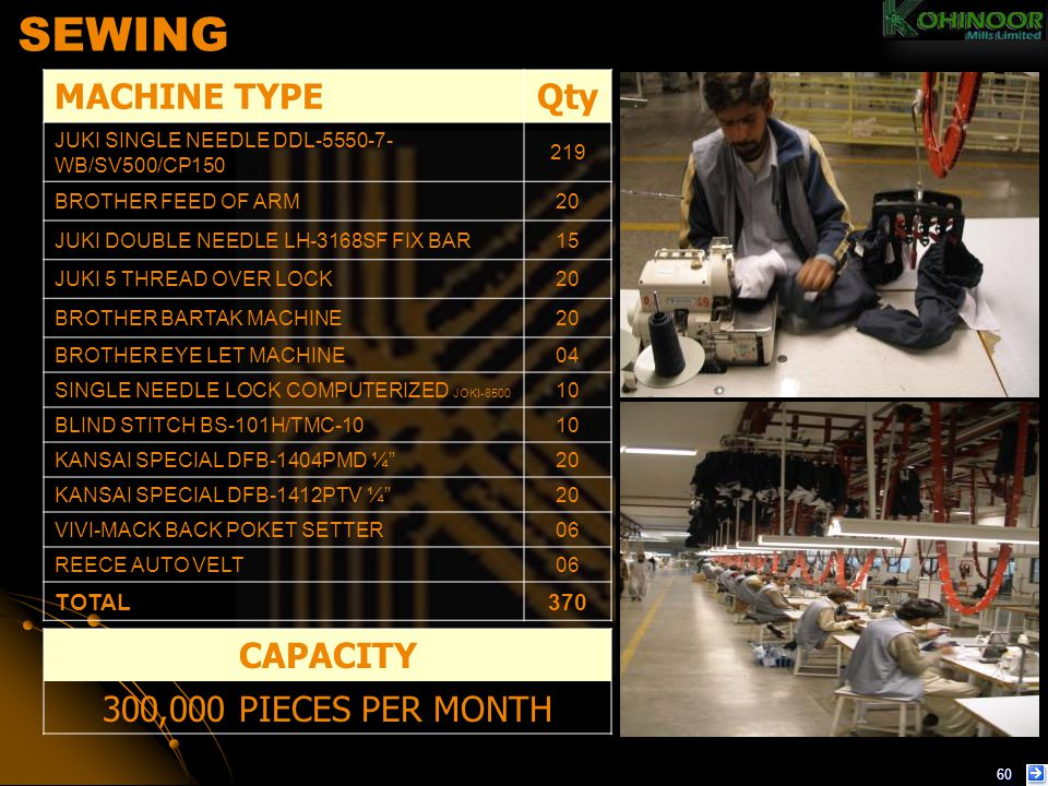 SEWING MACHINE TYPE Qty CAPACITY 300,000 PIECES PER MONTH TOTAL 370