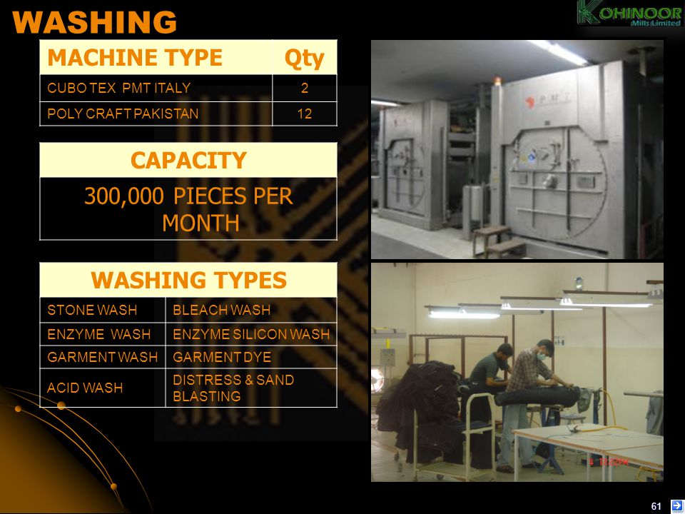 WASHING MACHINE TYPE Qty CAPACITY 300,000 PIECES PER MONTH