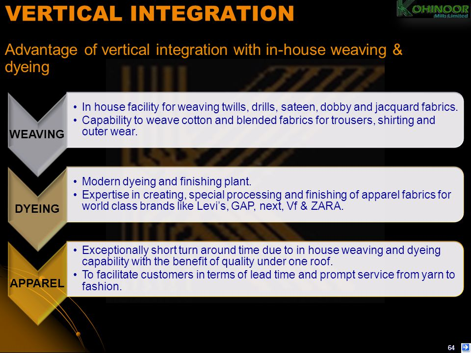 VERTICAL INTEGRATION Advantage of vertical integration with in-house weaving & dyeing. WEAVING.