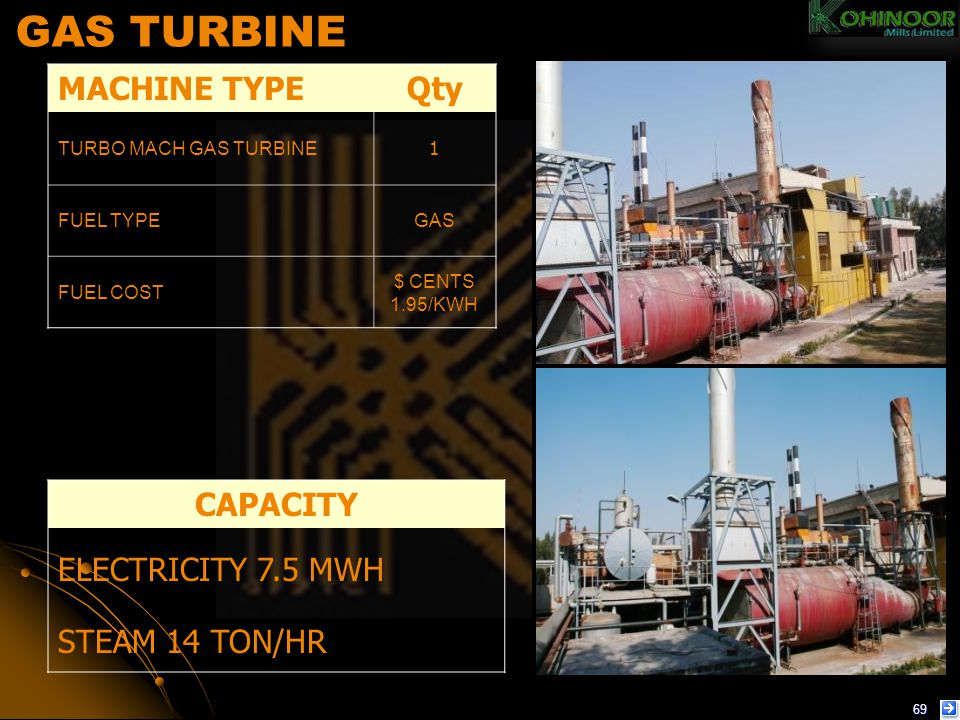 GAS TURBINE MACHINE TYPE Qty CAPACITY ELECTRICITY 7.5 MWH