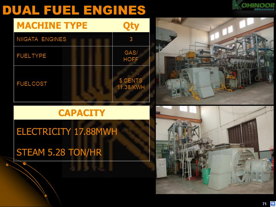 DUAL FUEL ENGINES MACHINE TYPE Qty CAPACITY ELECTRICITY 17.88MWH