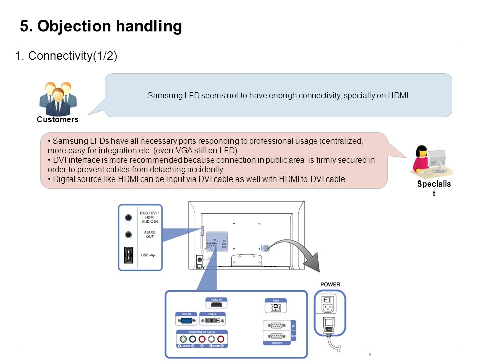 Samsung LFD seems not to have enough connectivity, specially on HDMI