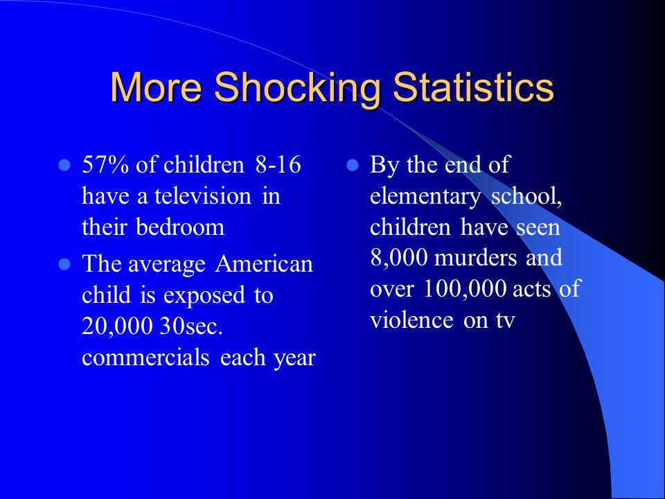 More Shocking Statistics