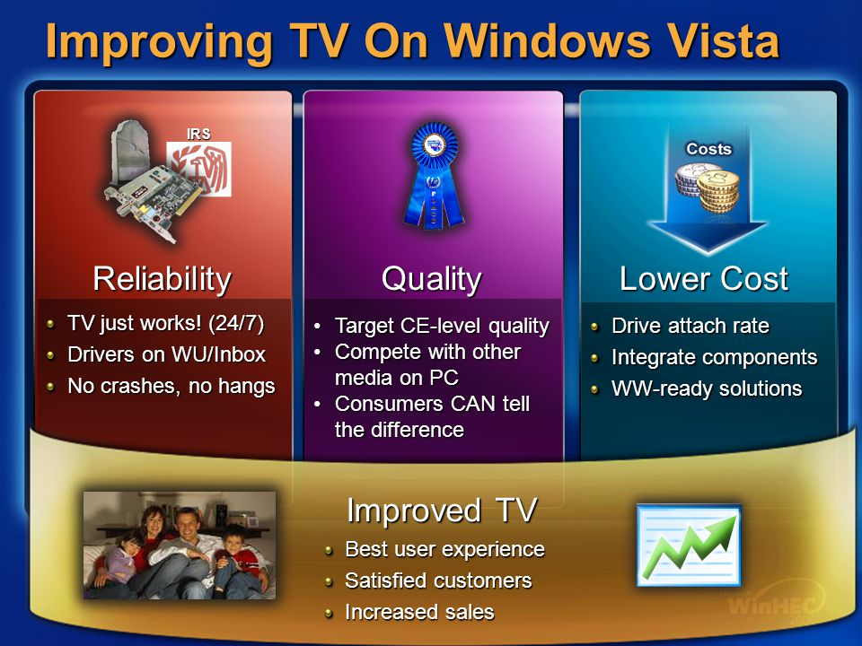 Improving TV On Windows Vista