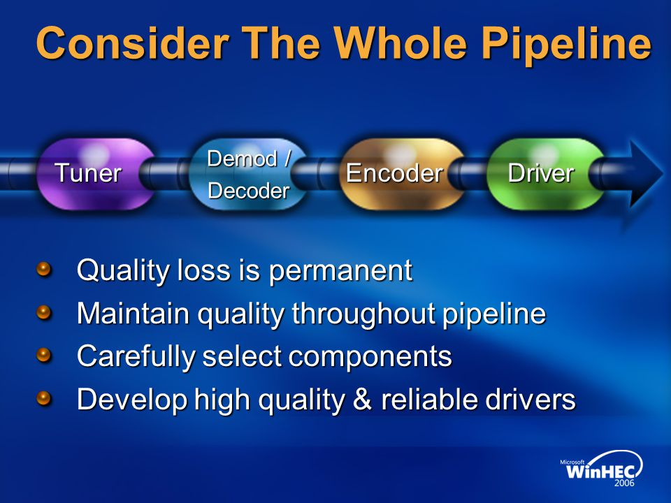 Consider The Whole Pipeline