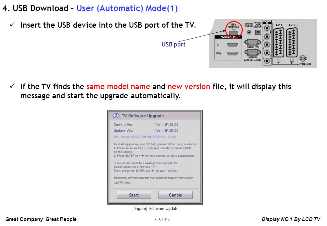 4. USB Download – User (Automatic) Mode(1)