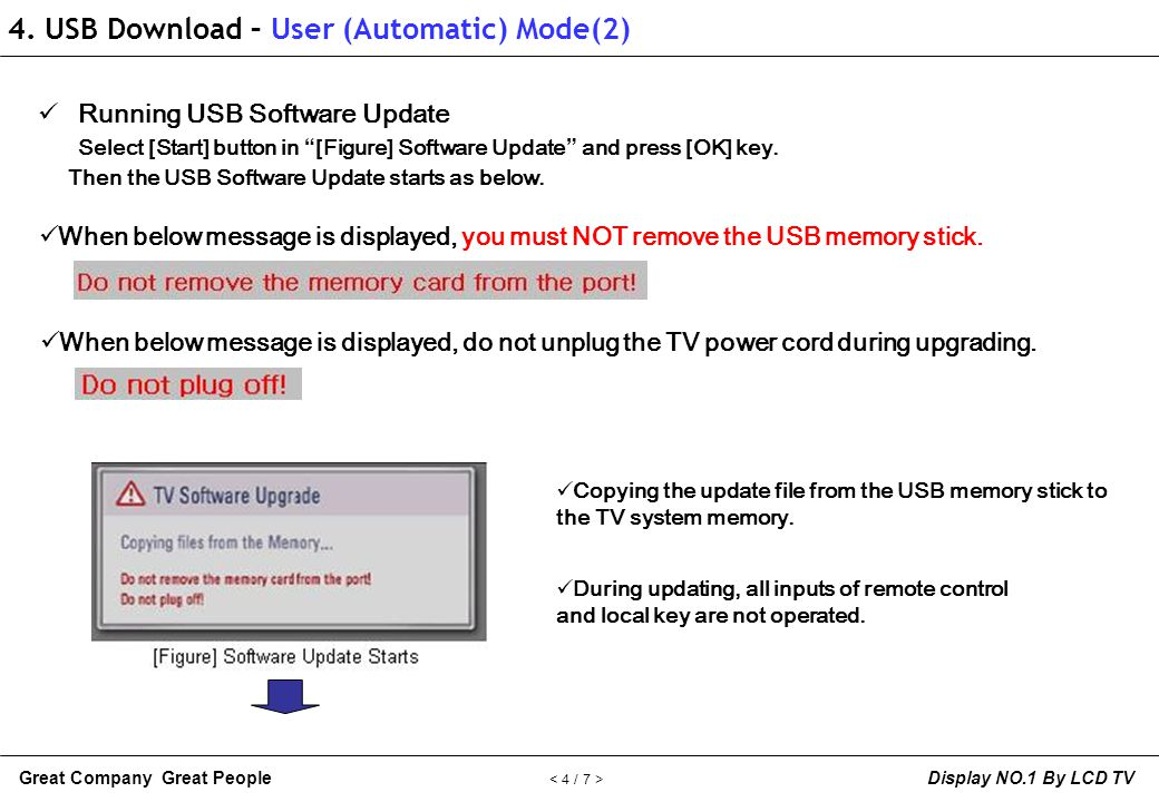 4. USB Download – User (Automatic) Mode(2)