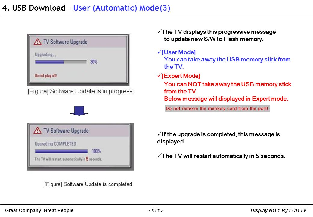 4. USB Download – User (Automatic) Mode(3)