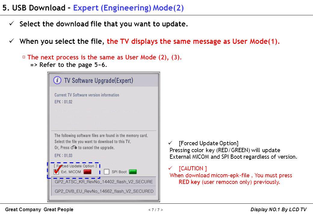 5. USB Download – Expert (Engineering) Mode(2)