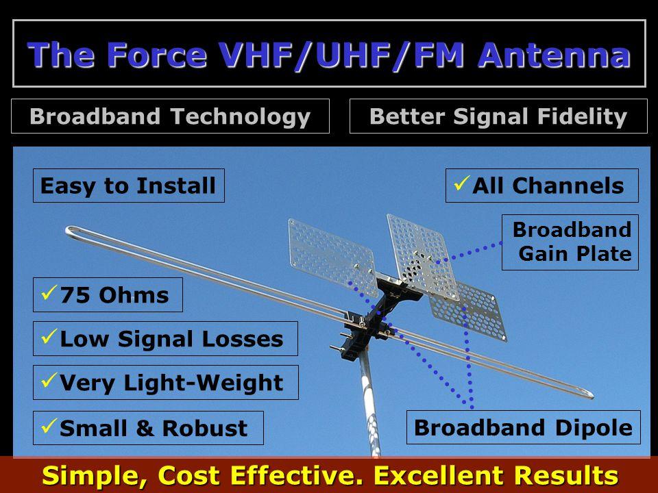 The Force VHF/UHF/FM Antenna