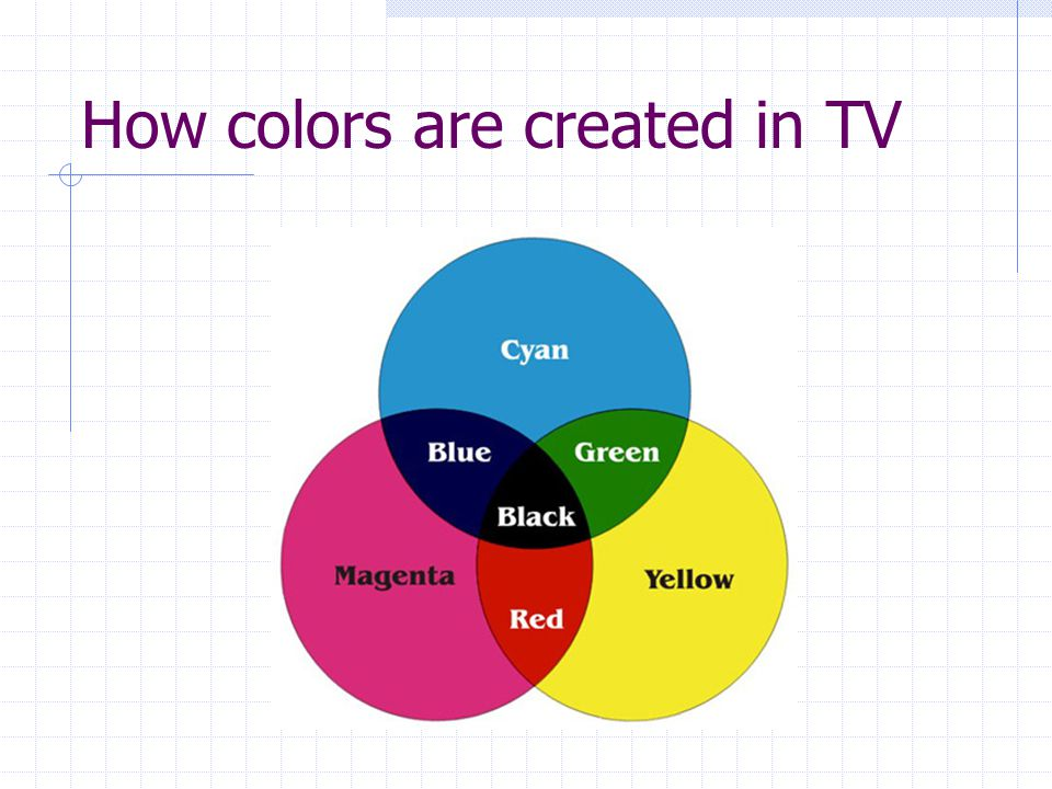 How colors are created in TV