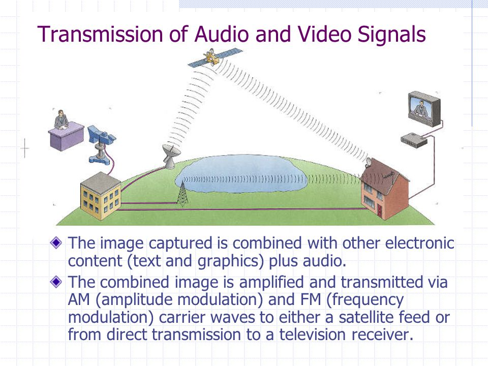 Transmission of Audio and Video Signals