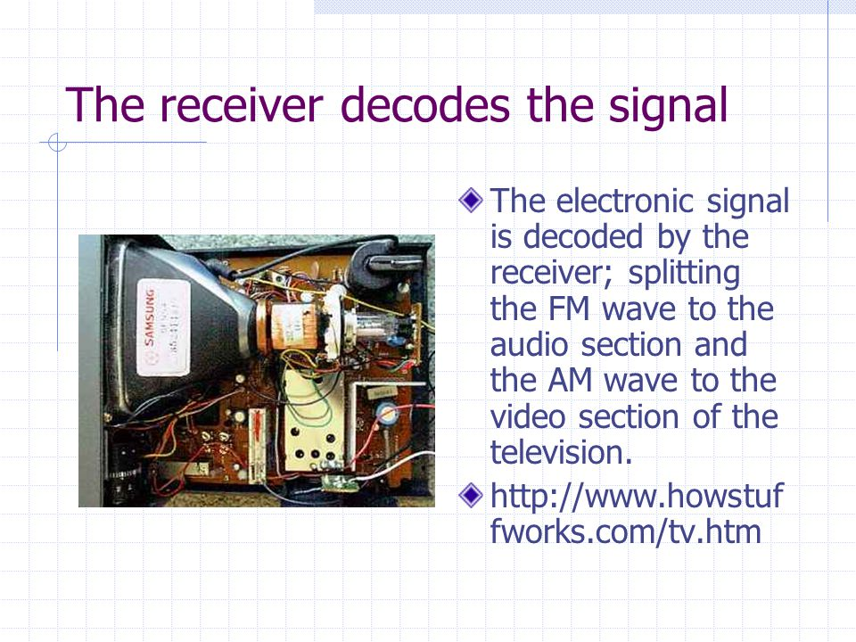 The receiver decodes the signal
