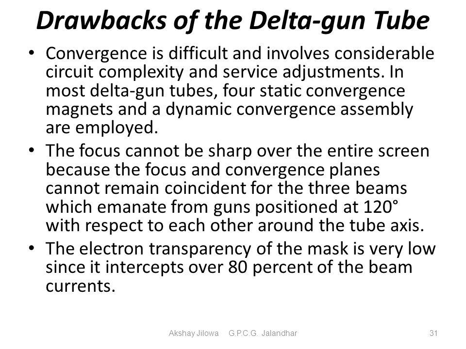 Drawbacks of the Delta-gun Tube