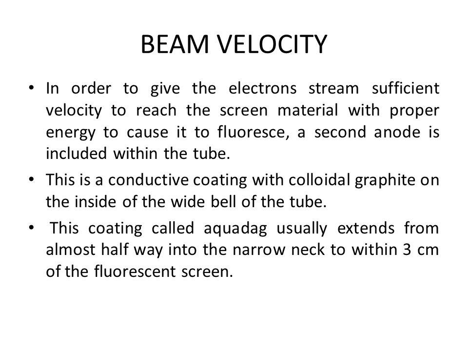 BEAM VELOCITY