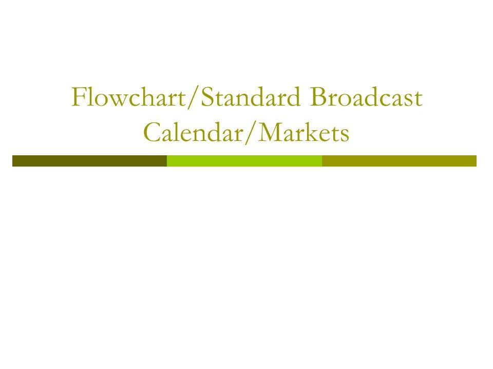 Flowchart/Standard Broadcast Calendar/Markets