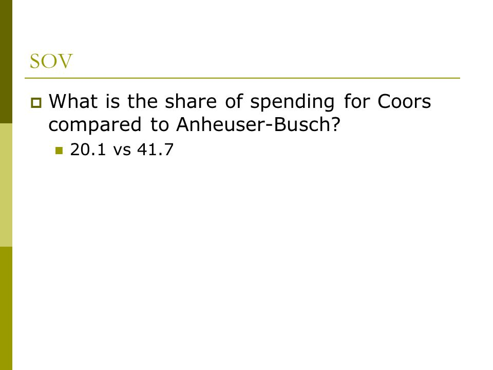 SOV What is the share of spending for Coors compared to Anheuser-Busch 20.1 vs 41.7