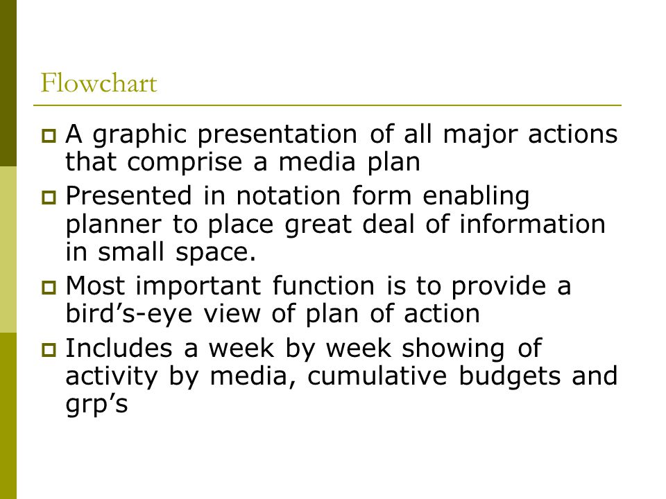 Flowchart A graphic presentation of all major actions that comprise a media plan.