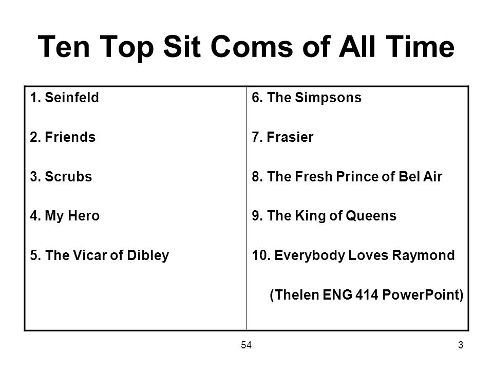 Ten Top Sit Coms of All Time