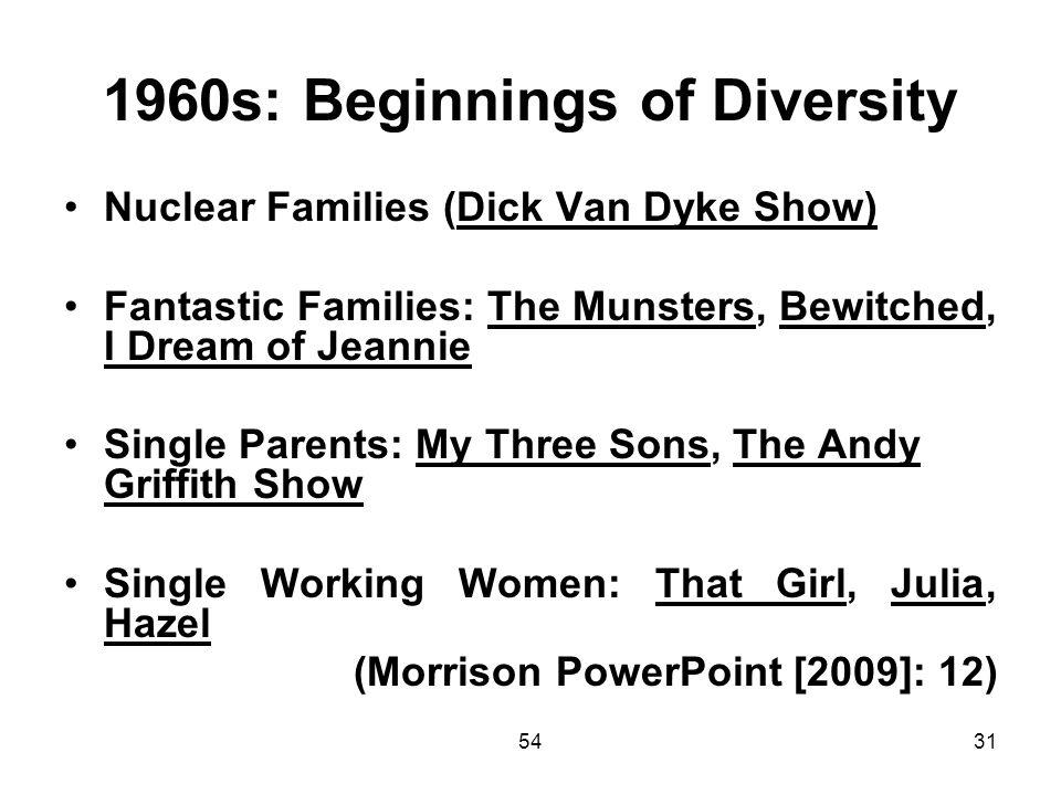 1960s: Beginnings of Diversity