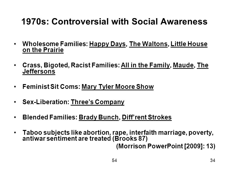 1970s: Controversial with Social Awareness
