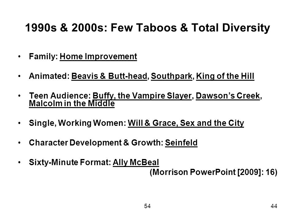 1990s & 2000s: Few Taboos & Total Diversity