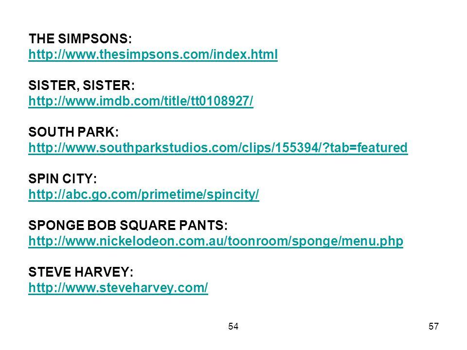 SPONGE BOB SQUARE PANTS: