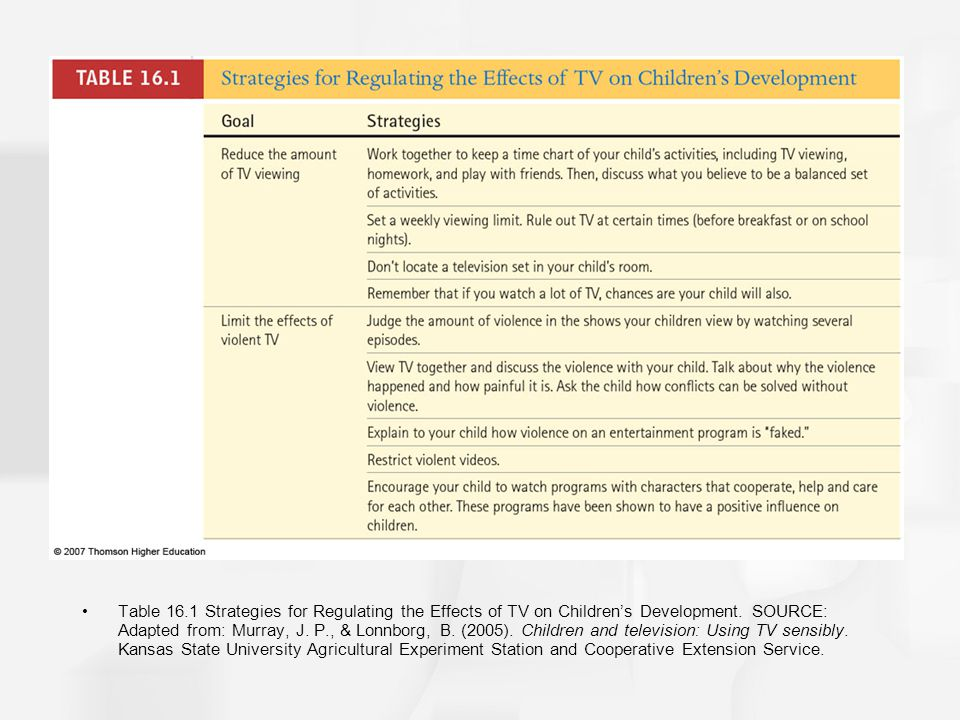 Table 16.1 Strategies for Regulating the Effects of TV on Children's Development.