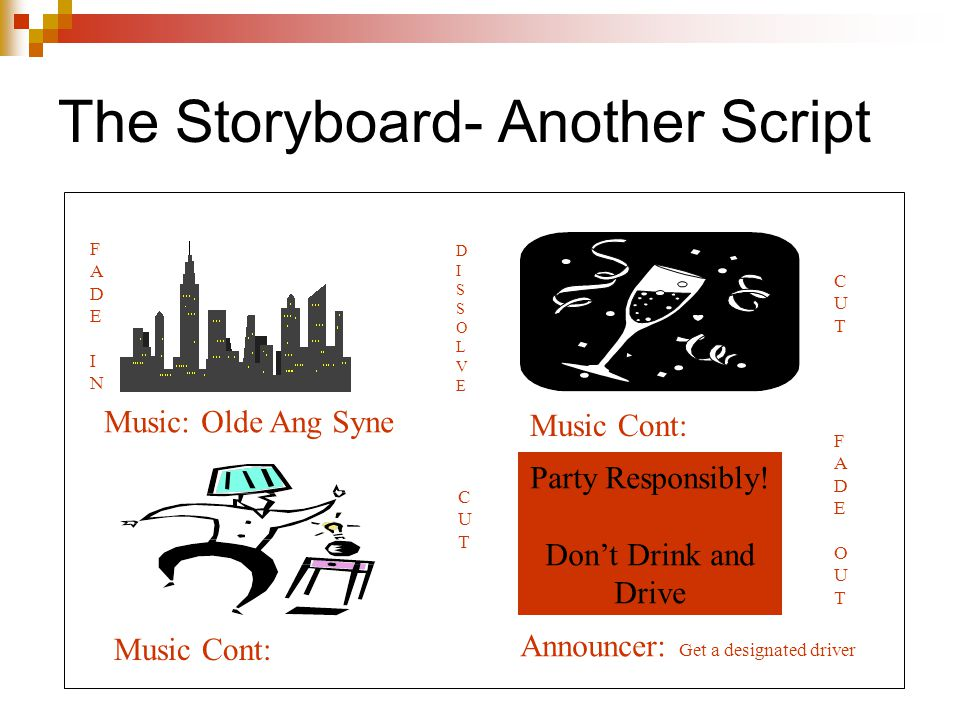 The Storyboard- Another Script