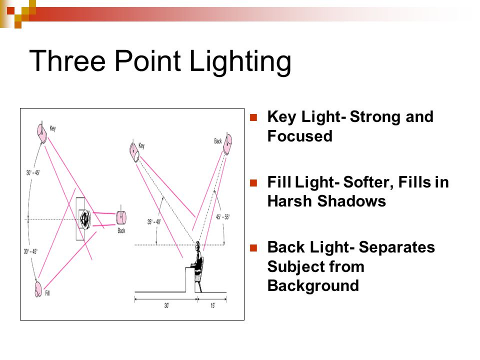 Three Point Lighting Key Light- Strong and Focused