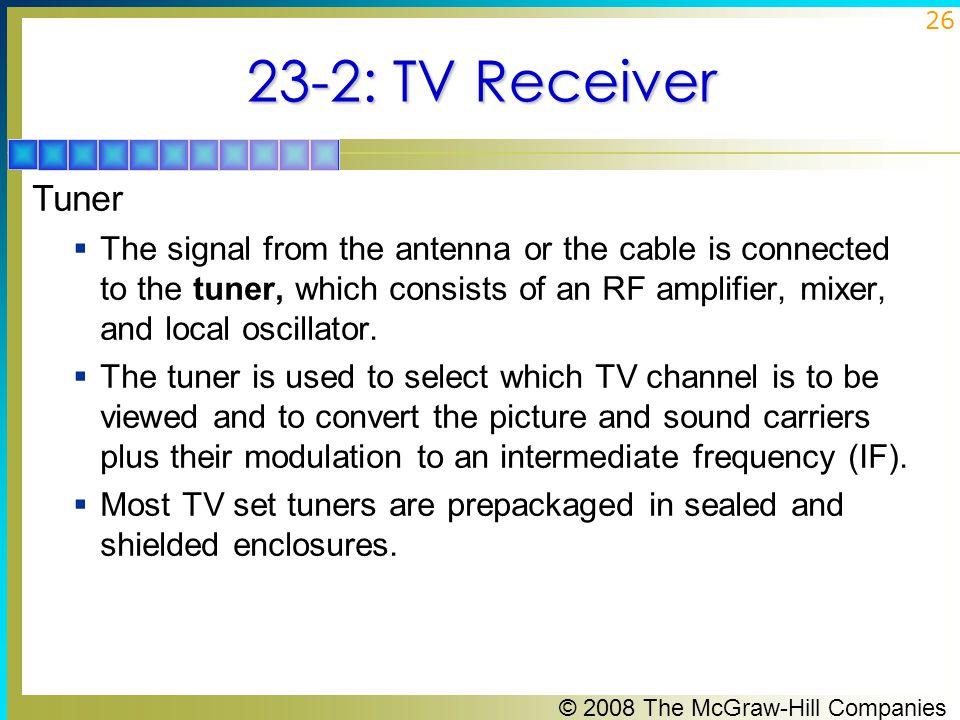 23-2: TV Receiver Tuner.