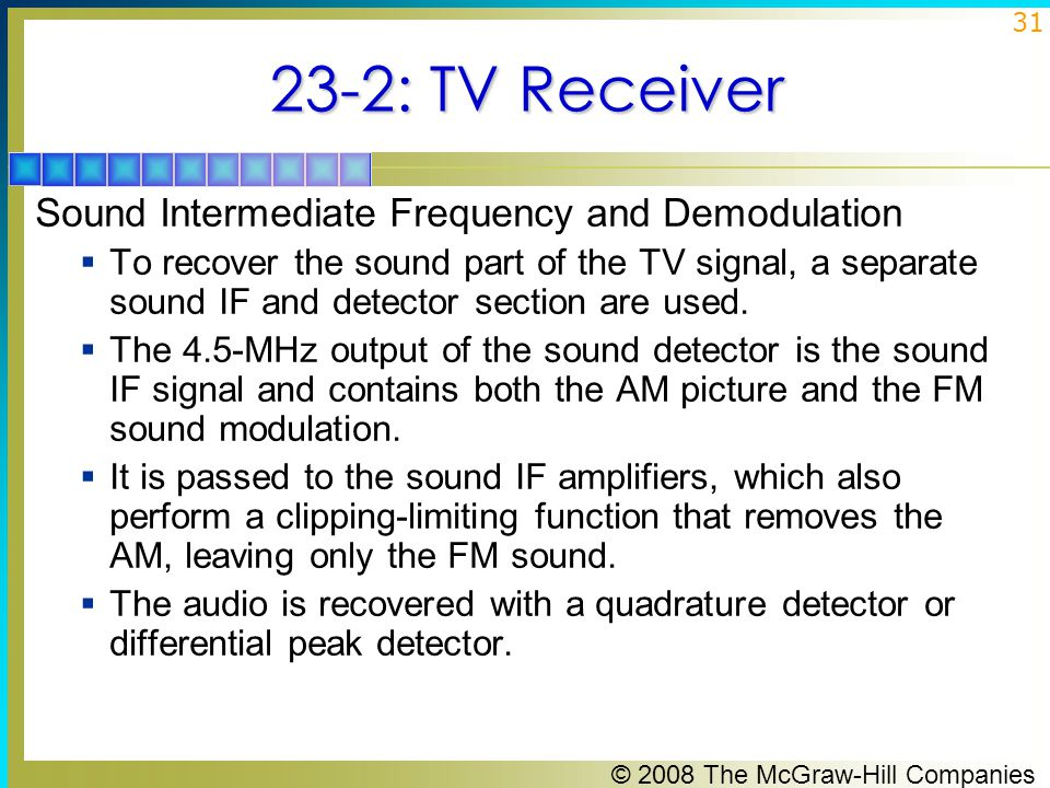 23-2: TV Receiver Sound Intermediate Frequency and Demodulation