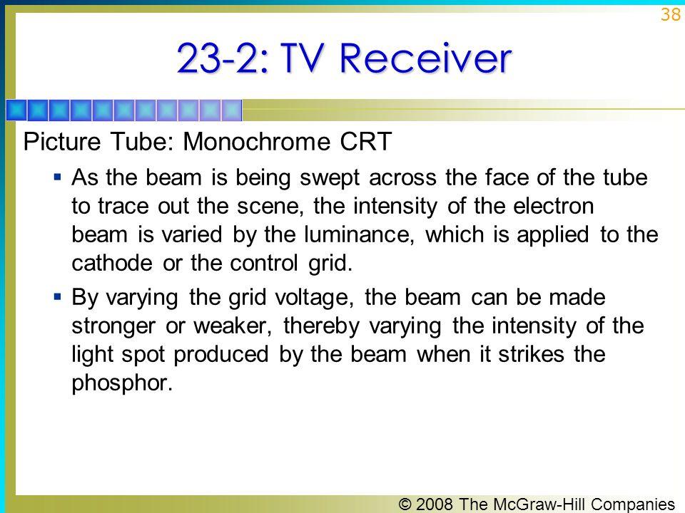 23-2: TV Receiver Picture Tube: Monochrome CRT
