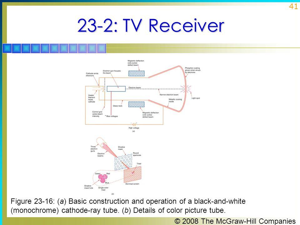 23-2: TV Receiver
