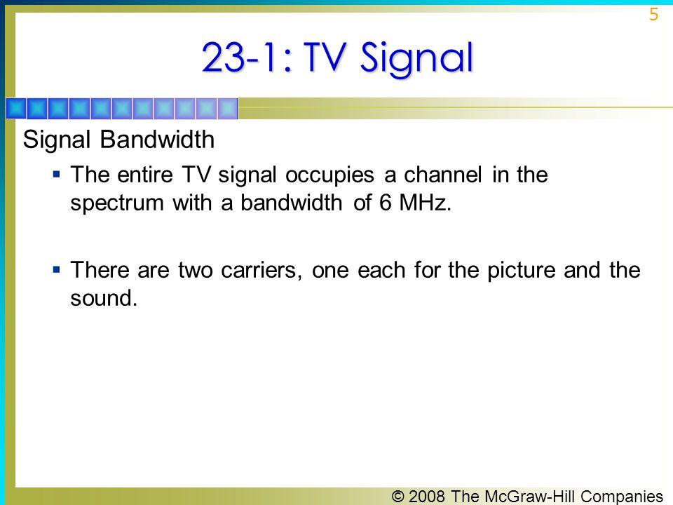 23-1: TV Signal Signal Bandwidth