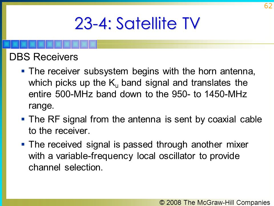 23-4: Satellite TV DBS Receivers