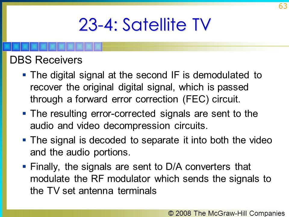 23-4: Satellite TV DBS Receivers