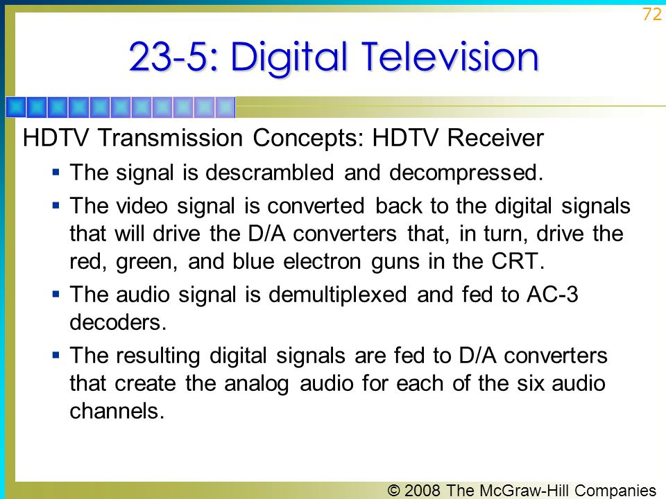 23-5: Digital Television HDTV Transmission Concepts: HDTV Receiver