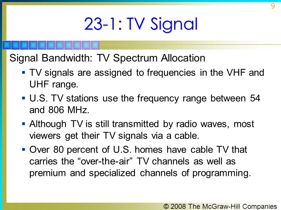 23-1: TV Signal Signal Bandwidth: TV Spectrum Allocation