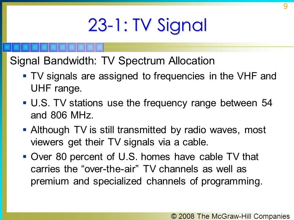 23-1: TV Signal Signal Bandwidth: TV Spectrum Allocation