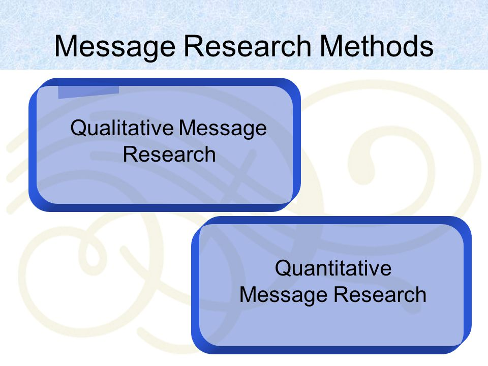 Message Research Methods