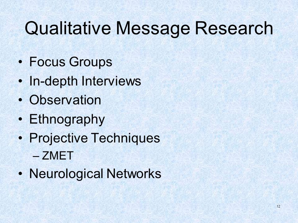 Qualitative Message Research