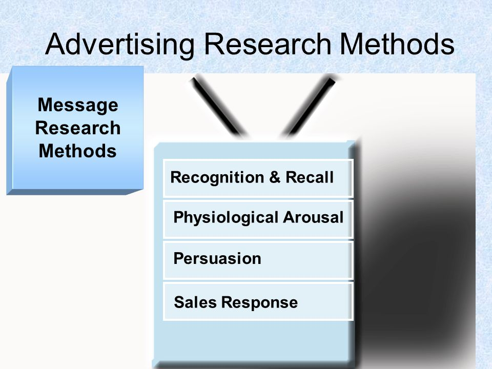 Advertising Research Methods