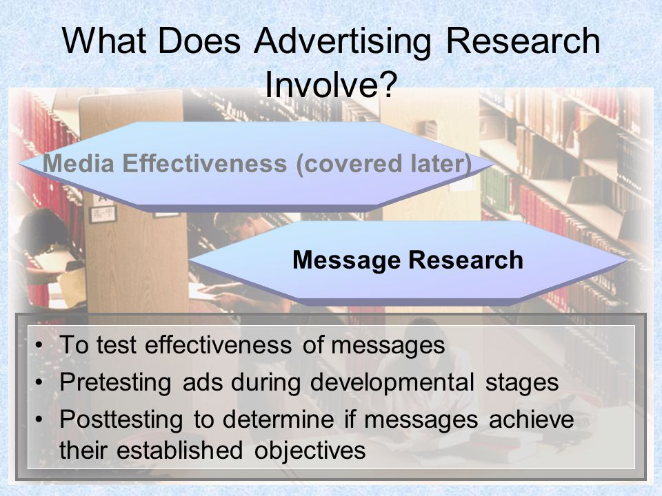 What Does Advertising Research Involve