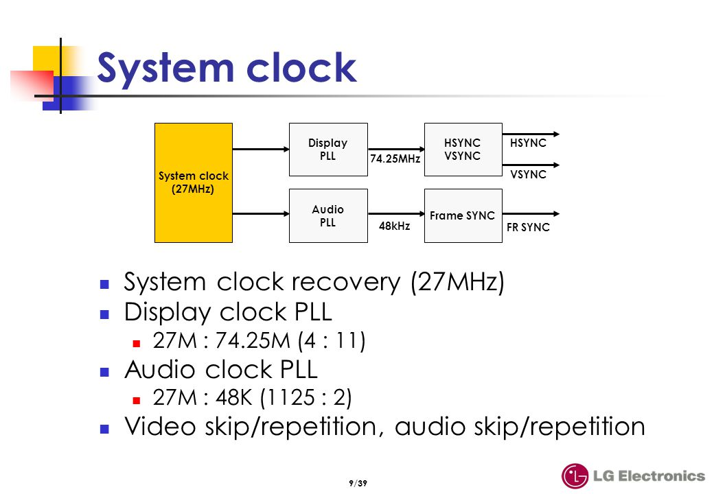 Memory map Typical memory 128Mbit x 2 256Mbit x 2 System decoder