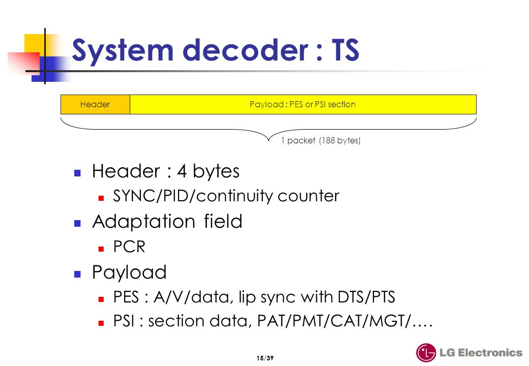 System decoder Packet parsing System clock recovery (27MHz)