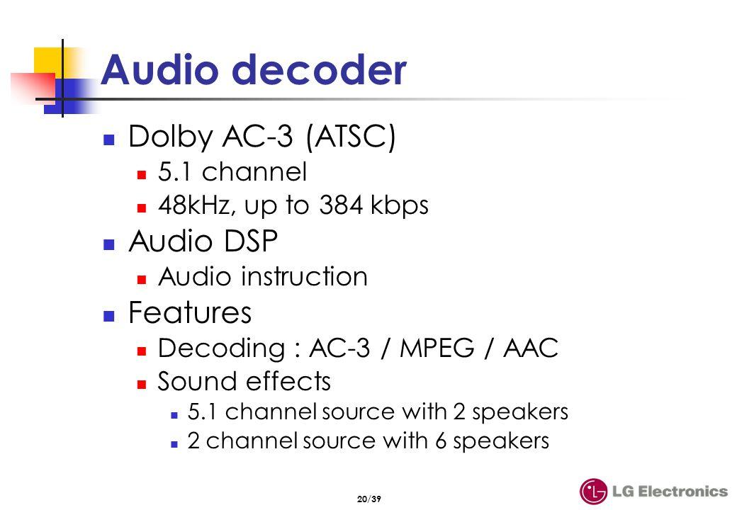 Video input formats Video input formats ATSC standards Analog : single