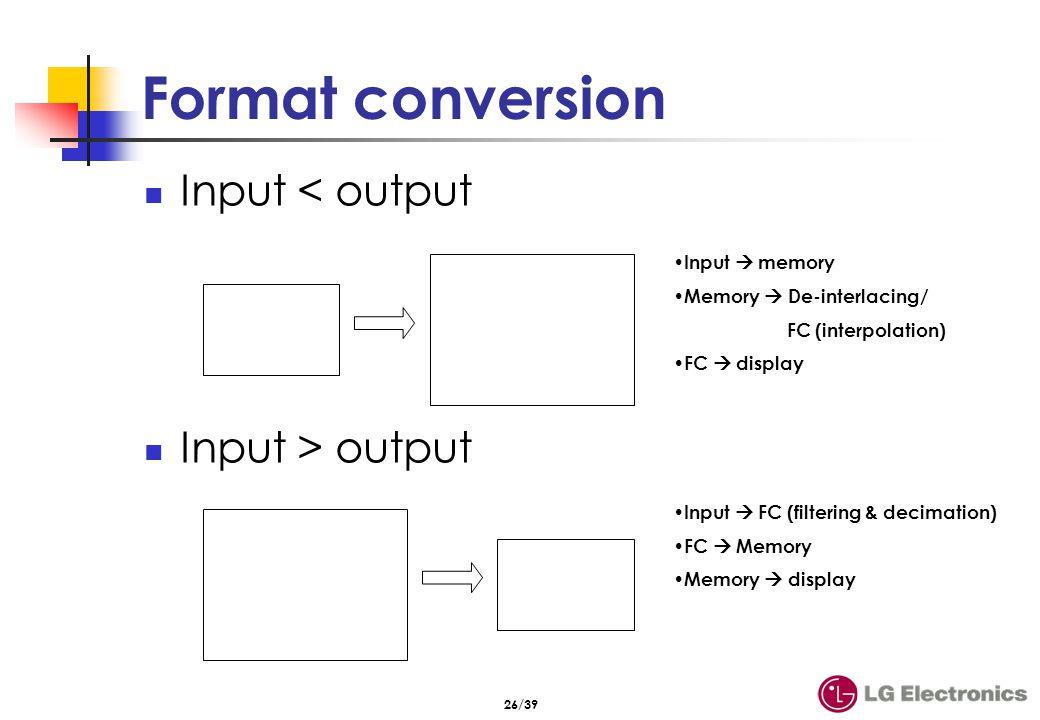 Aspect ratio conversion