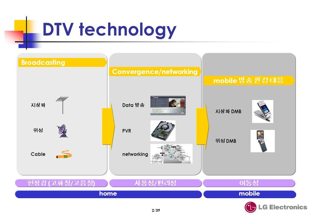 DTV 분류 분리형 : HD display Set top box : DTV 신호 수신