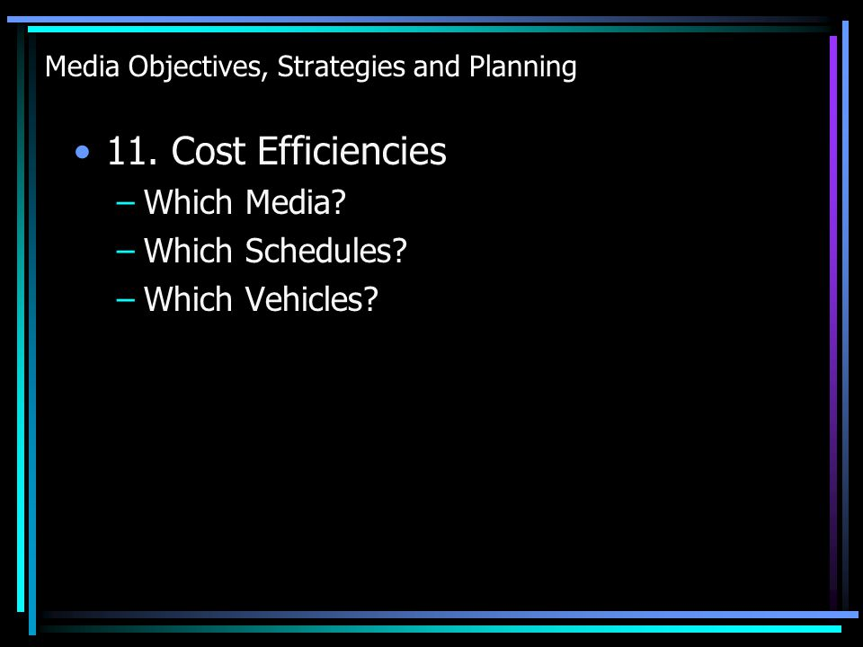 Media Objectives, Strategies and Planning